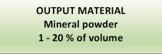 output material